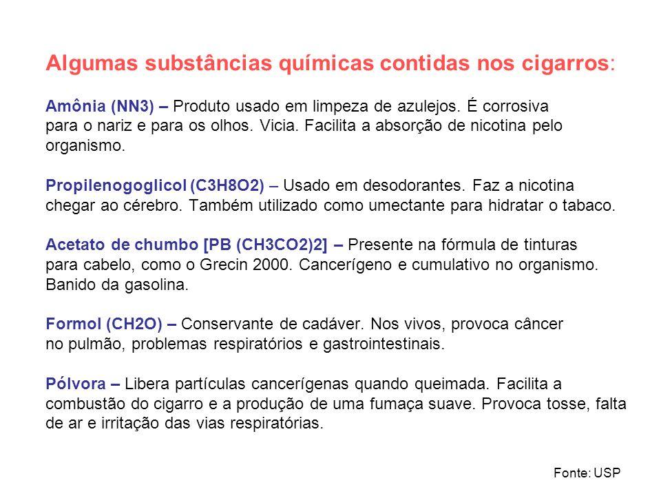 Algumas substâncias químicas contidas nos cigarros: Amônia (NN3) – Produto usado em limpeza de azulejos. É corrosiva para o nariz e para os olhos. Vicia. Facilita a absorção de nicotina pelo organismo. Propilenogoglicol (C3H8O2) – Usado em desodorantes. Faz a nicotina chegar ao cérebro. Também utilizado como umectante para hidratar o tabaco. Acetato de chumbo [PB (CH3CO2)2] – Presente na fórmula de tinturas para cabelo, como o Grecin 2000. Cancerígeno e cumulativo no organismo. Banido da gasolina. Formol (CH2O) – Conservante de cadáver. Nos vivos, provoca câncer no pulmão, problemas respiratórios e gastrointestinais. Pólvora – Libera partículas cancerígenas quando queimada. Facilita a combustão do cigarro e a produção de uma fumaça suave. Provoca tosse, falta de ar e irritação das vias respiratórias.